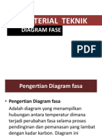 1 Diagram Fase