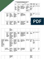 Program Kerja Divisi Hubungan Masyarakat Scora 2014-2015