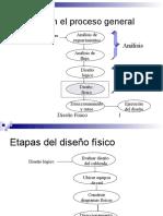 05 Diseño RedesFísicoA.ppt