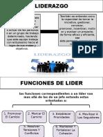 LIDERAZGO (2).pptx