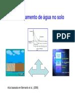 201548_8530_4°+Aula_Armazenamento+de+água+no+solo+-+Irrigação+I.pdf