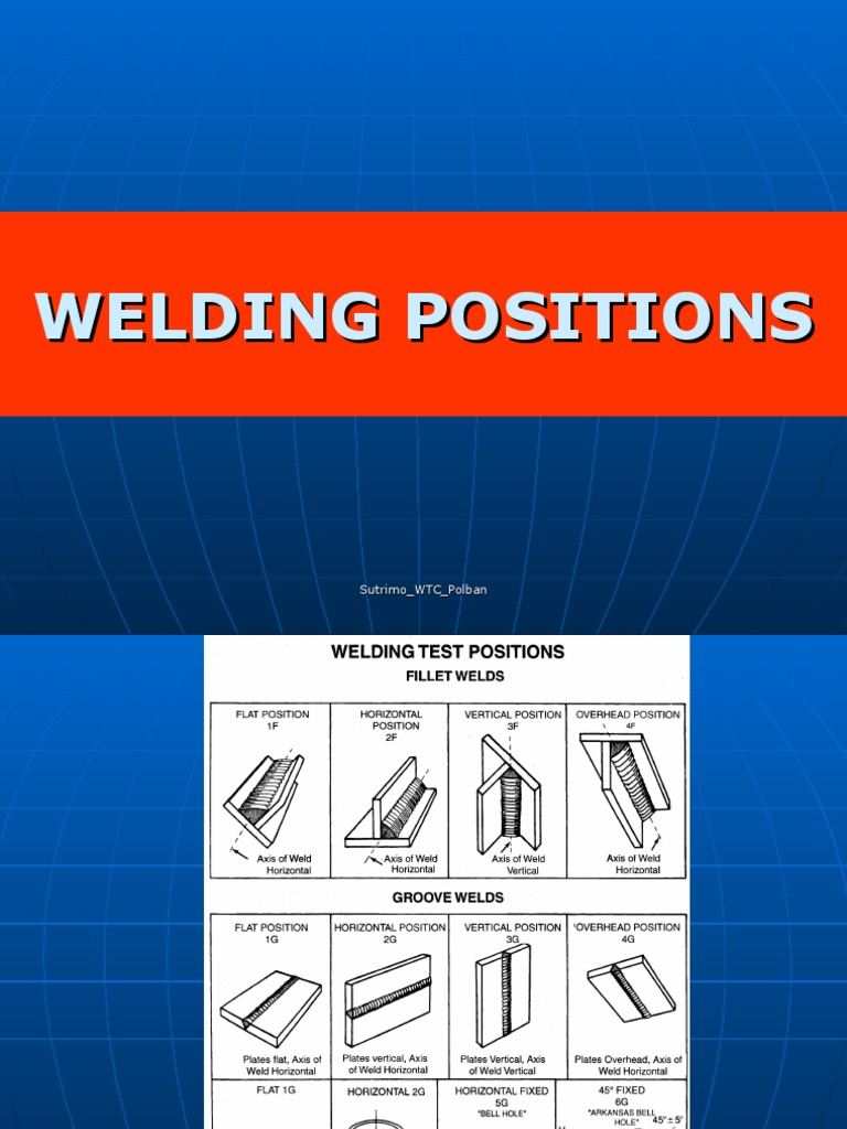 Welding Position.ppt | Welding | Business Process