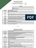 IDOE ELA glossary.pdf