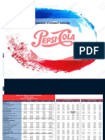 FINANCIAL STATEMENT ANALYSIS (PEPSI)