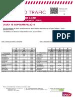 Axe l - Info Trafic Orleans-Toury-etampes (Paris) Du 15 Septembre 2016 v...