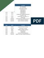 Ventas UDC`s y DCV.xlsx