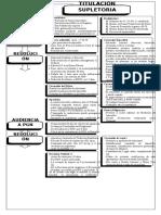 Titulacion-Supletoria-Cuadro.pdf