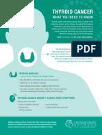 Thyroid Cancer Sheet FINAL