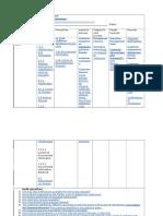 Distribution-Internal Audit Worksheet