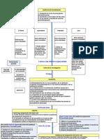 esquema audiencia de formalización nuevo codigo procesal penal chile