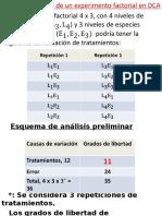 EXPERIMENTOS FACTORIALES1