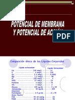 potenciales_biof_2015