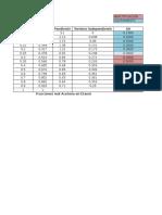 Destilacion, Columnas Empacadas - Copia