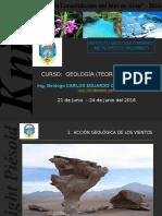 Semana 12. Acción Geológica de Los Vientos