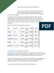 Resumen de Las Funciones Trigonometricas