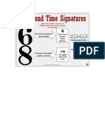 compound time signatures poster