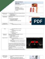 tabla  3 enfermedad arterial