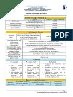 Plan de Actividad Didáctica sobre Canaimas