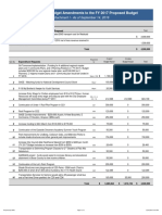 FY 2017 Budget Amendments