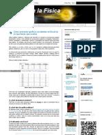 Vicente1064 Blogspot Cl 2011 12 Como Presentar Graficas Exce