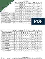 Ranking Paralel Per Kelas n Per Semester