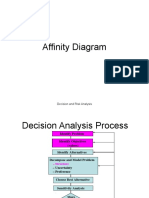 Affinity Diagram, VFT and Structuring Decisions