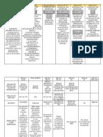 Pancreas Endocrino Histologia