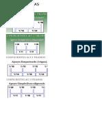 Coeficientes Aci - Losas y Vigas