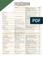 FR 3.5 - Elenco Talenti - D&D 3.5