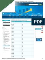Benchmark Prime Lending Rate (Historical Data) - SBI Corporate Website