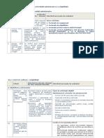 Anexa 1 Criteriile de Verificare a Conformitatii Administrative Si a Eligibilitatii_8.07.2016_RTrandafir_v2_consultare