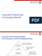 4.6 Competitive Advantage of Corporate Philanthropy