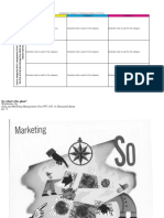 CA106 Marketing Plan Analysis