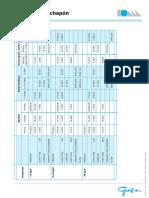 guarniciones_chapon_es.pdf