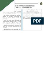 Diferencias Entre Las Sociedades Mercantiles en Nicaragua