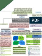 Microfinanzas sena mapa conceptual