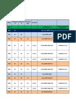 Seguimiento Presupuestal Celaya PRONAPRED 2016.xlsx