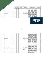Anexo I vagas concurso TAE.Edital 11_2016.pdf