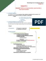 Unidad Nº 4-Metodo-resumen Ampliado 2012