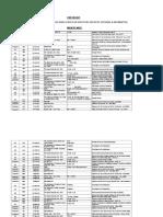 Returns-corporate Statutory 447