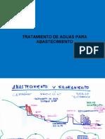 Tratamiento de Aguas Para Abastecimiento-2012-2013