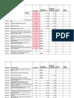 Copia de Vencidos al 31-12-2014.xlsx