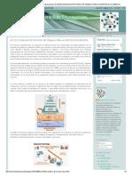 Estándares y Buenas prácticas Empresariales_ ISO 26122 ANÁLISIS DE PROCESO DE TRABAJO PARA LA GESTIÓN DOCUMENTAL.pdf