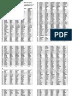 1300 verbos irregulares