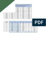 Practica 1 tabla de frecuencias