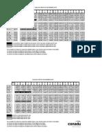 SALARIOS UNIVERSITARIOS 2016 SEGUN ACTA 19-05-16.pdf