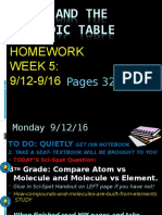 week 5 grade 8 atoms and the periodic table