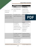 Definiciones PNL