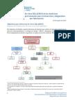 1._OPS_DIAGNOSTICO_ZIKA.pdf