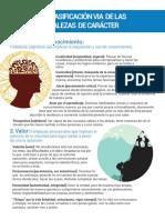 FORTALEZAS DE CARÁCTER.pdf